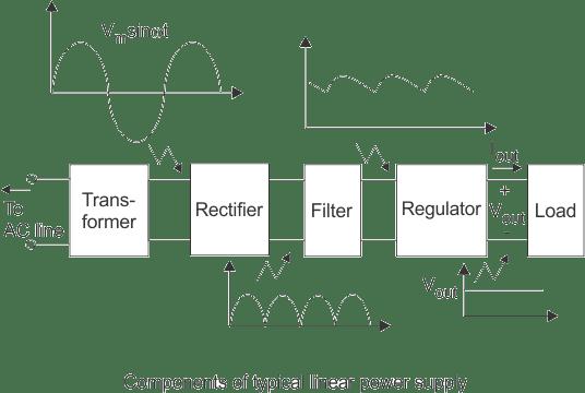 مراحل عمل الدائرة وتنظيم الجهد