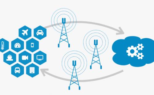 تطور وسائل الاتصال