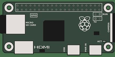 الراسبيري باي Raspberry Pi