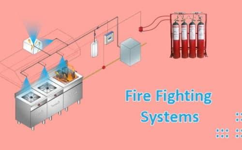 نظام الإطفاء الآليّ؟ ما هو وكيف يعمل؟ وانواعه