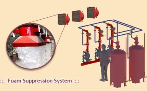 تصميم نظام الإطفاء بالفوم؟ ومكوناته و مميزات النظام